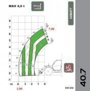 Telehandler Dieci Agri Plus 40.7
